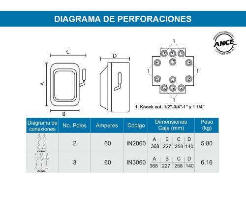 Interruptor de seguridad de 2 polos 60 Amp – IN2060