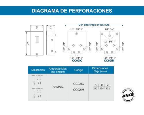 Centro de carga 2 polos Nema 3R intemperie – CC02I