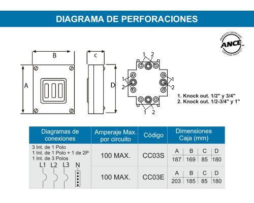 Centro de carga 3 polos trifásico empotrar – CC03E
